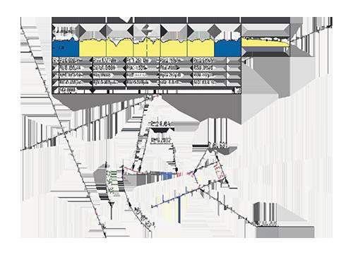 ConturoMatic-Rauheit-Vorschau